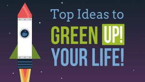 Image features the motif How to Green Up your lifestyle.