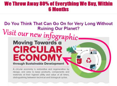See our latest infographic about the circular economy.
