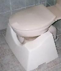 #3 Water-Sanitation-Toilets