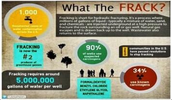 CO2 fracking