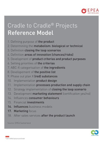 Cradle to Cradle project reference model