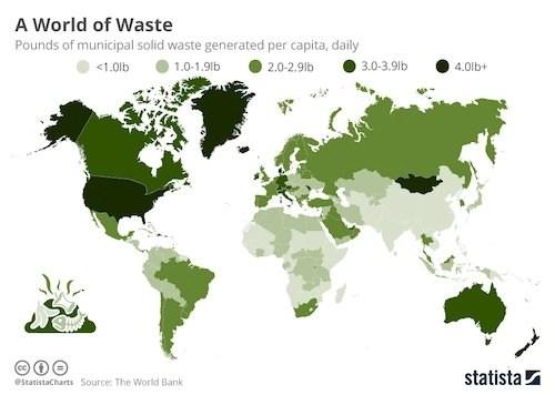 world wide waste