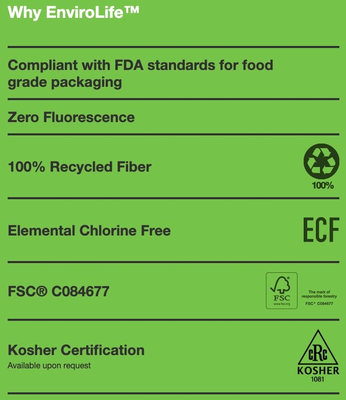 eco-Packaging specs