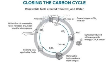 carbon capture businesses to scale