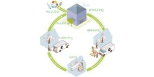 economia_circolare_web