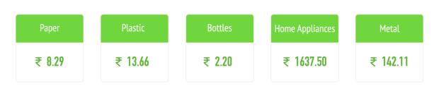 Costs of products at Chennai's Kabadiwallas