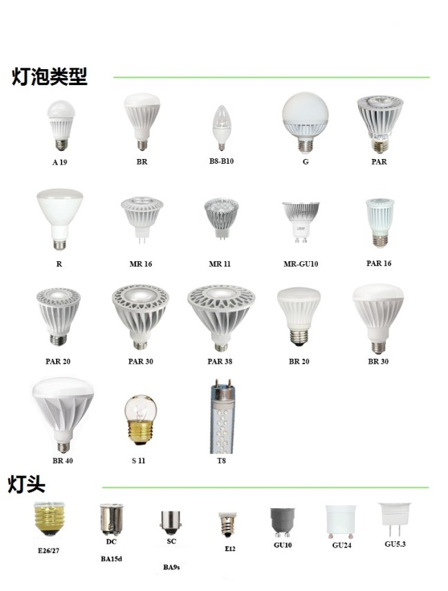 LED lamp rype