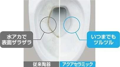 トイレリフォーム-便器汚れ比較