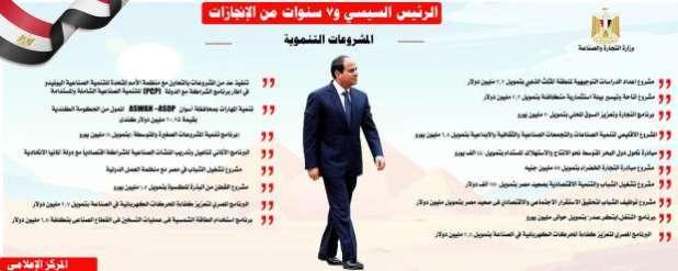 الرئيس السيسي و7 سنوات من الإنجازات في الصناعة والتجارة الخارجية