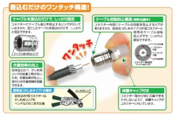 マスプロ電工 F型コネクター 5Cケーブル用 EZFP5-P