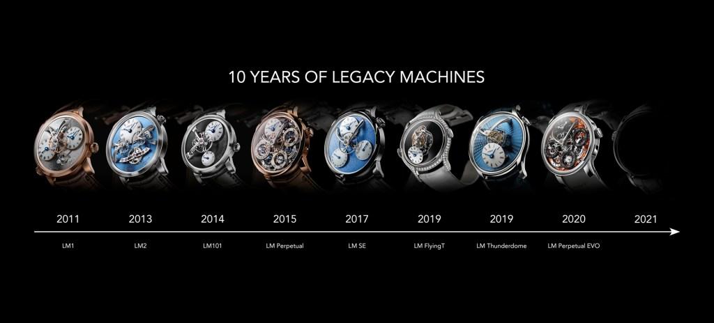 MB&F LMX Legacy Machine X