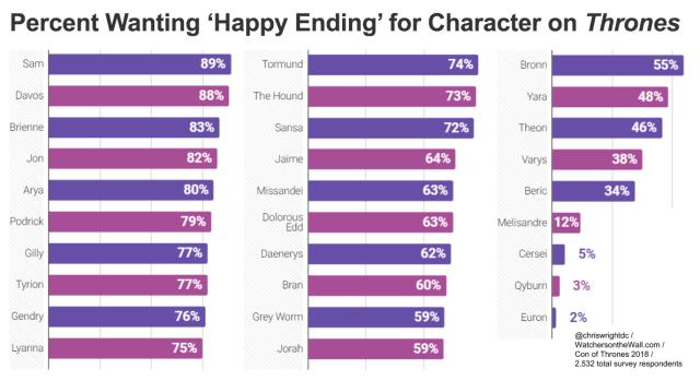 Happy Ending
