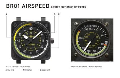 "Aviation ""Airspeed"""