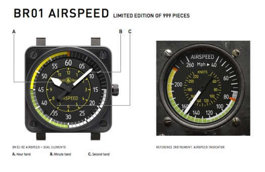 "Aviation ""Airspeed"""