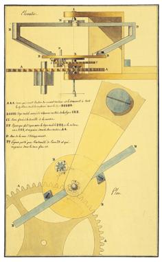 Breguet Innovaciones que hicieron historia
