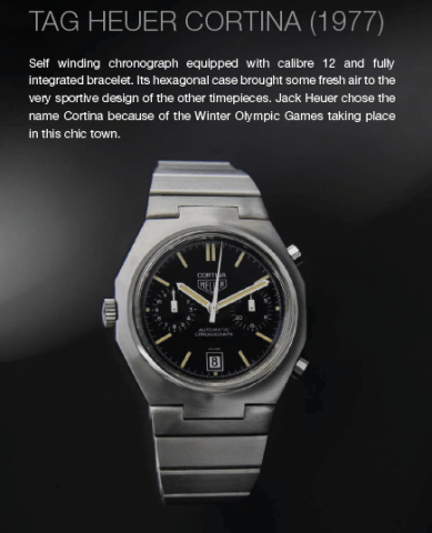 TAG-Heuer-Museum-In-Motion-14