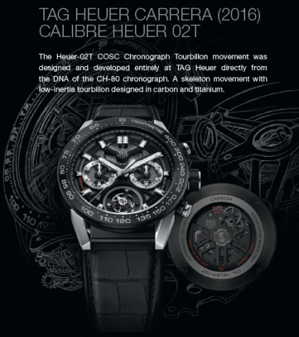 TAG-Heuer-Museum-In-Motion-34