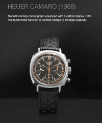 TAG-Heuer-Museum-In-Motion-38