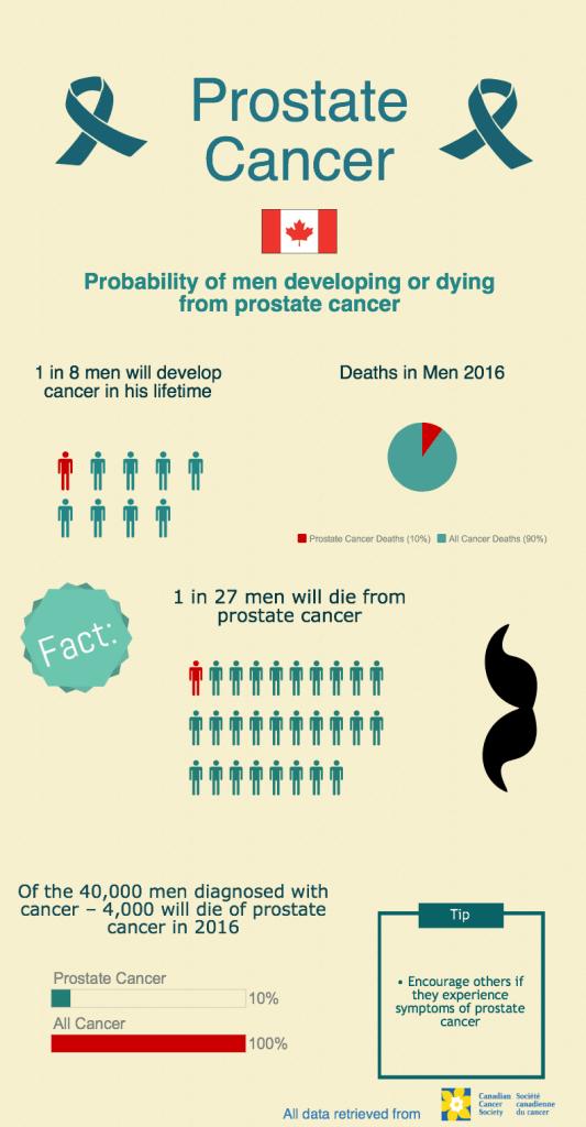 (Infographic: Ross Andersen)