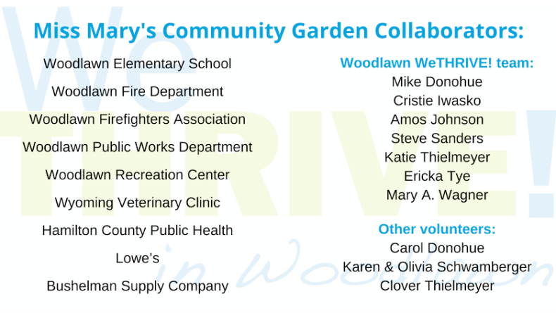 list of organizations, departments, individuals involved with Miss mary's community garden in woodlawn
