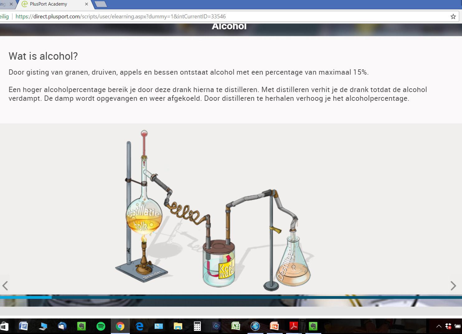 svh-distilleren