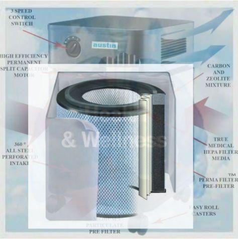 Healthmate-JUNIOR Austin Air Purifier REPLACEMENT AIR FILTER
