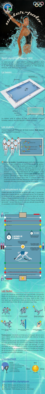jo.water-polo-discipline-olympique_0
