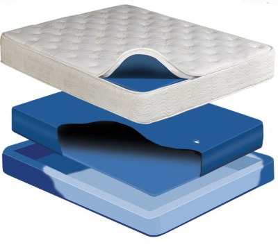 waterbed kit