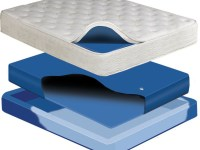 waterbed kit