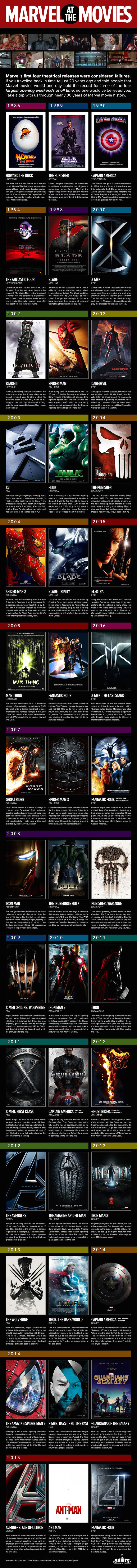 marvel-movies-infographic-144814