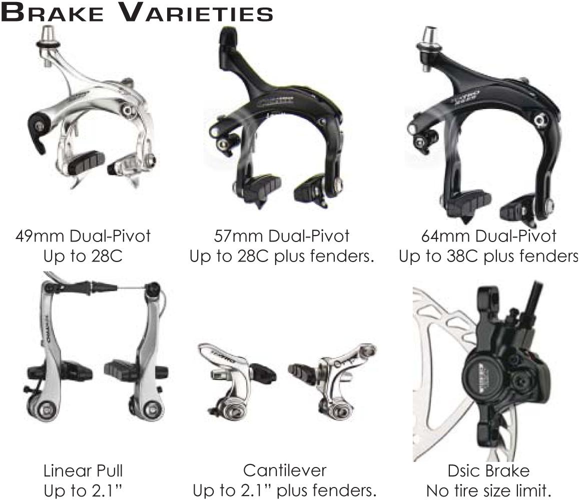 Brake Type Examples