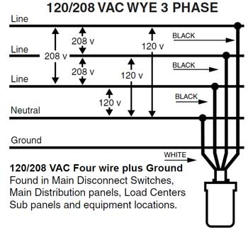 3 phase receptacle wiring diagram the best wiring diagram 2017 Three Phase Grounding  Wiring for 3 Phase 3 Element Water Heater Single Pole Outlet Wiring Three Phase Generator