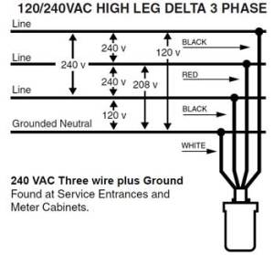How to install 3phase timer: