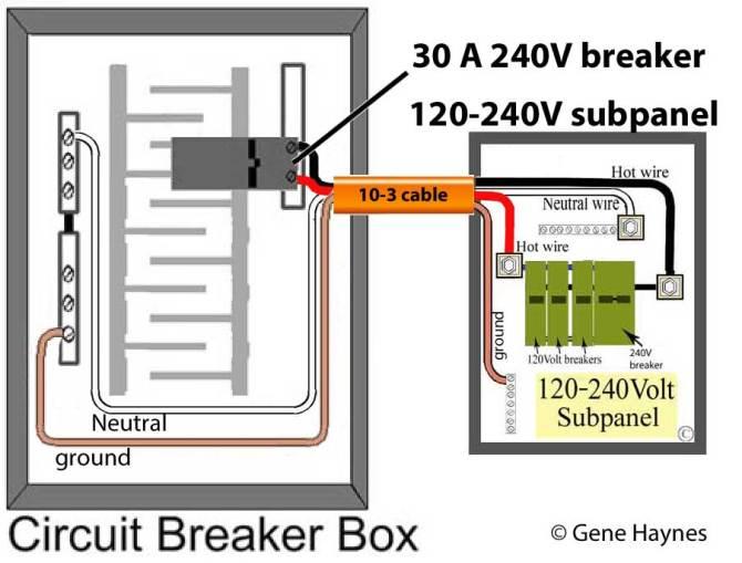 diagram circuit breaker subpanel wiring diagram full