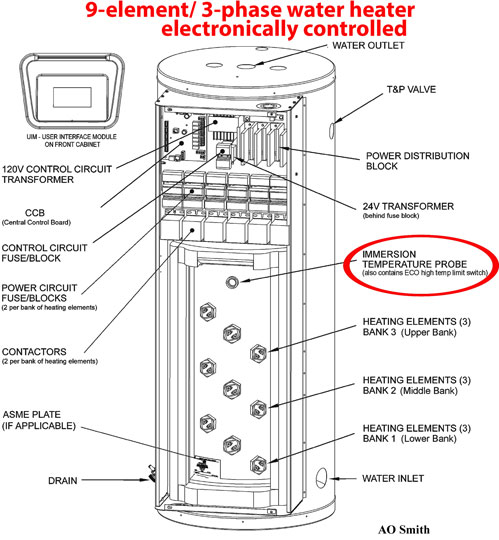 3phase water heater