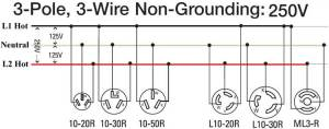 How to wire 240 volt outlets and plugs