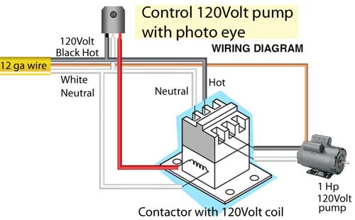 240v photocell wiring diagram  96 chevy 1500 ignition