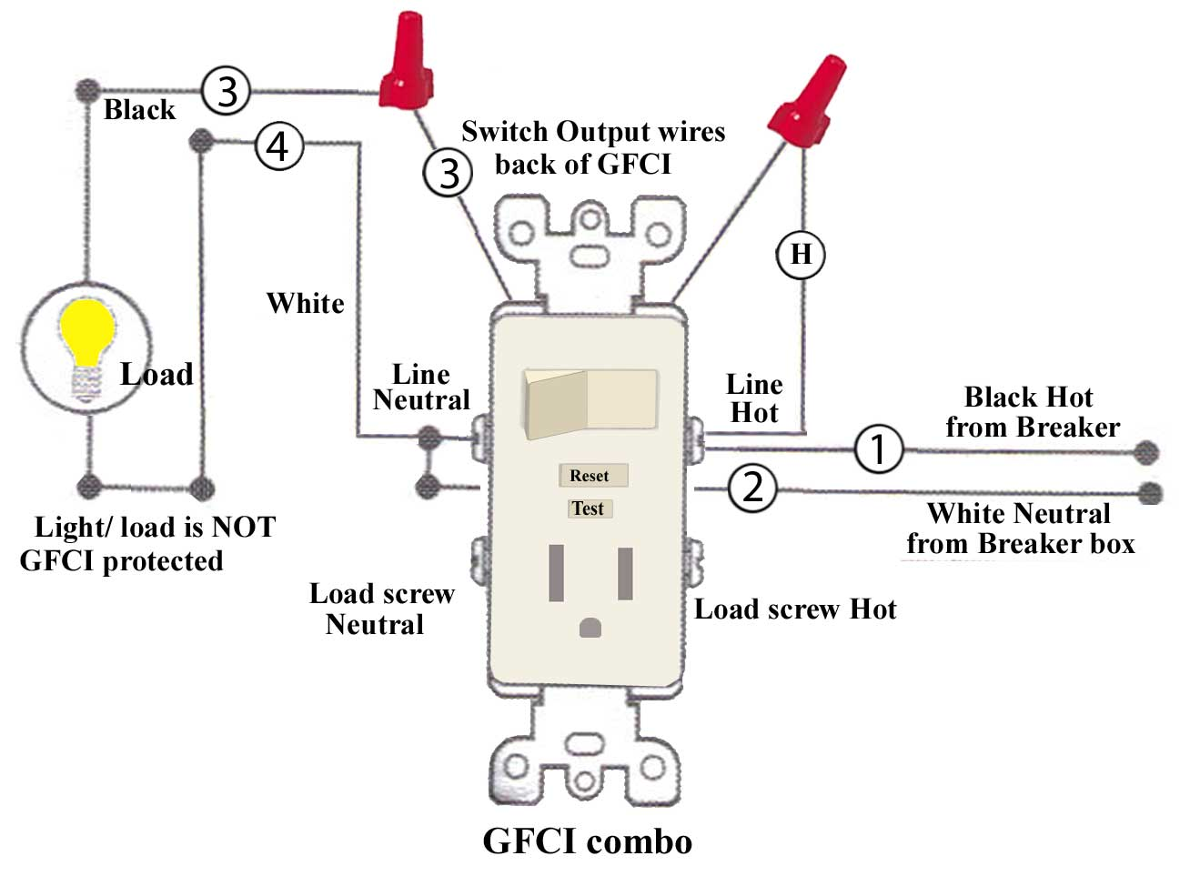 Wiring Diagram For Gfi Schematic