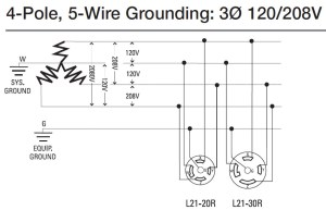 How to wire 3phase