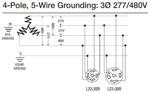 4 wire 220 volt 3 phase wiring diagram  acura mdx trailer