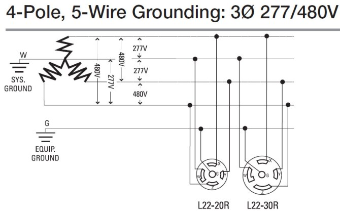 howtowire3phaseelectric