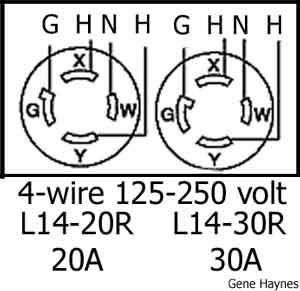 50 Amp Generator Plug Wiring Diagram - Find Gallery