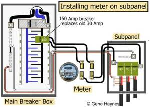 How to install electric meter on 240 Volt water heater