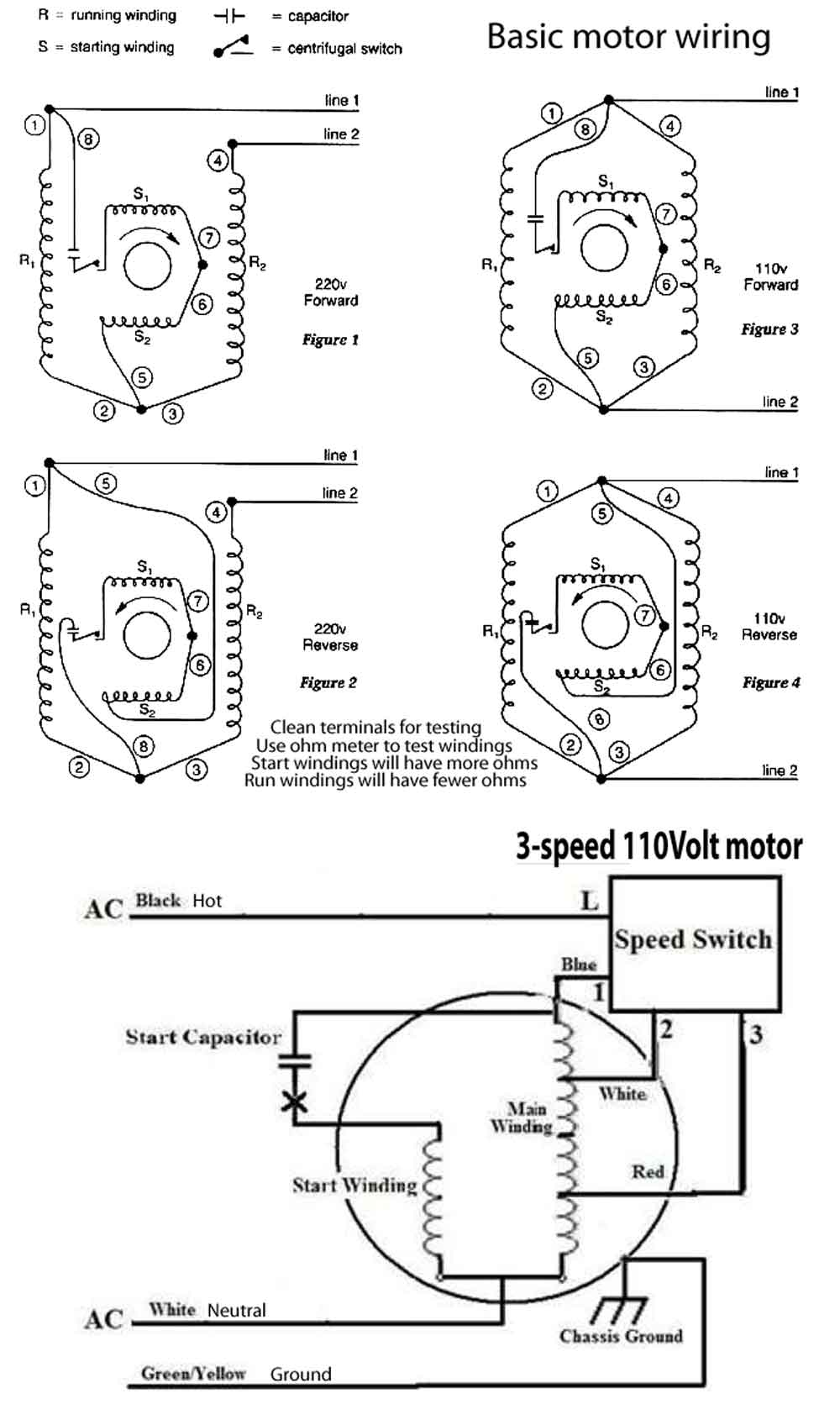 Ceiling Fan Coil Winding Diagram Pdf