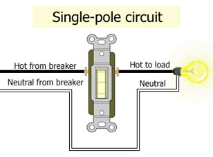 leviton dual single pole switch wiring diagram wiring diagram Single Switch Light Wiring Diagram how to wire cooper 277 pilot light switch single light switch wiring diagram