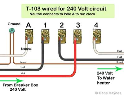 T 103 240 400?resize=400%2C308 intermatic pool timer wiring diagram periodic & diagrams science intermatic pool timer wiring diagram at gsmportal.co