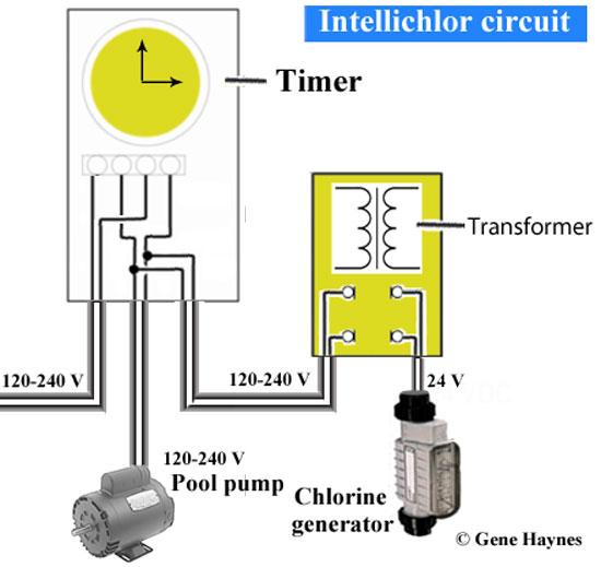 how to wire intellichlor salt chlorine generator