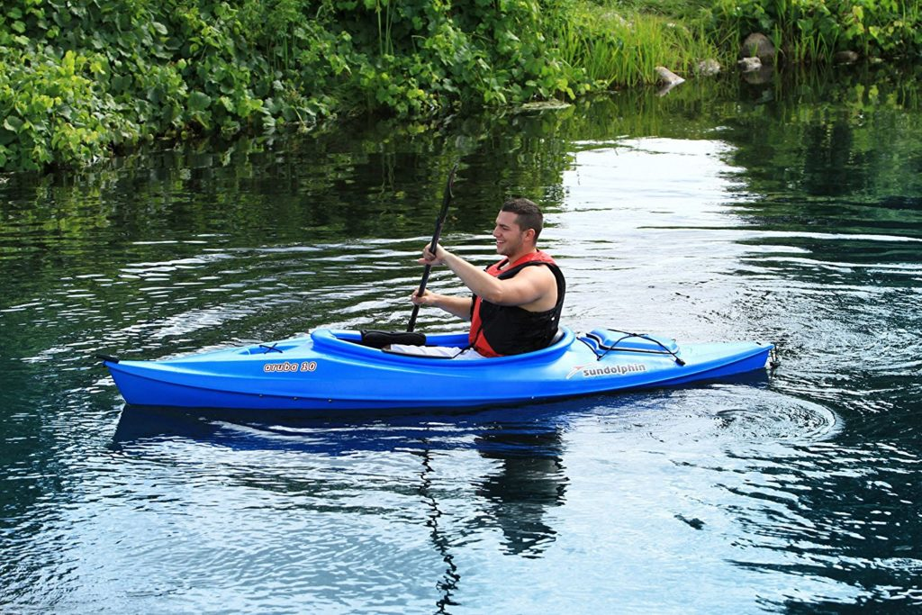 Best Sit-In Fishing Kayaks