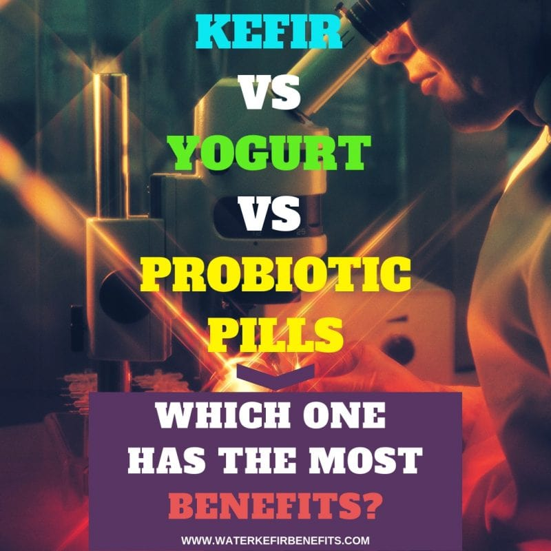 Kefir vs Yogurt vs Probiotic Pills