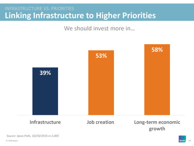 water infrastructure graphic 6